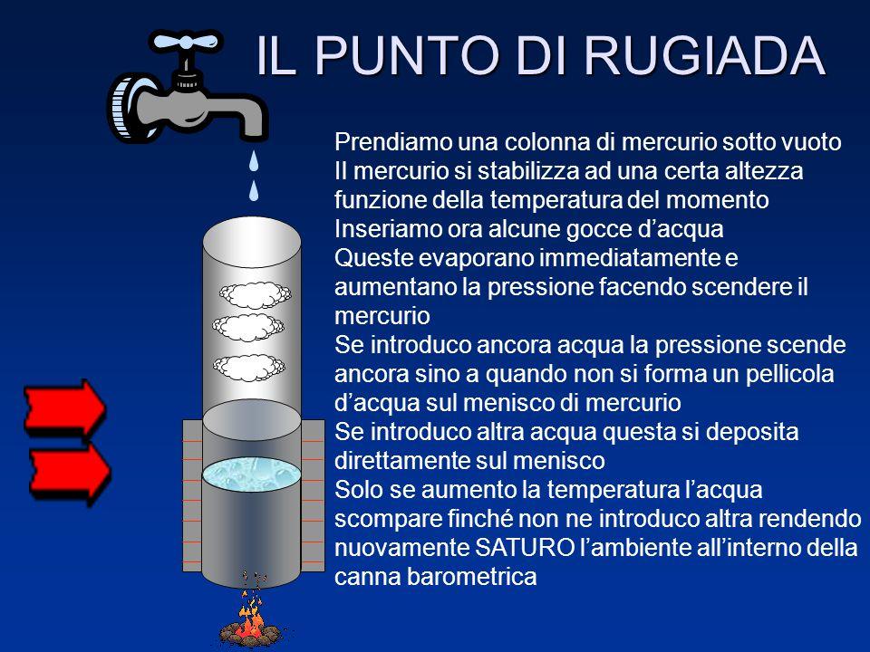 LUMIDITA Un abbassamento della temperatura al disotto del punto di rugiada può provocare il fenomeno della condensazione del vapore acqueo, ossia la s