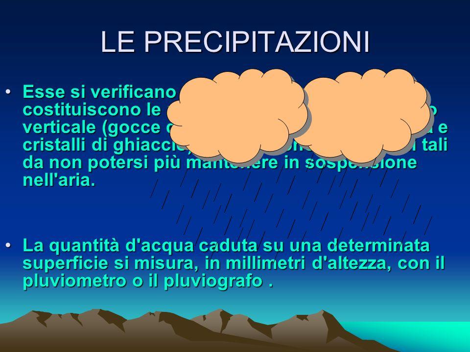 LE PRECIPITAZIONI Quando si parla di precipitazioni si intende caduta di acqua, sia essa allo stato liquido che solido, sulla superficie terrestre. I