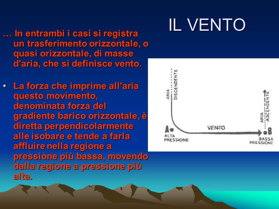IL VENTO Dalle considerazioni svolte si deduce che una massa d'aria sottoposta a riscaldamento tende a sollevarsi in quota, mentre il suo raffreddamen