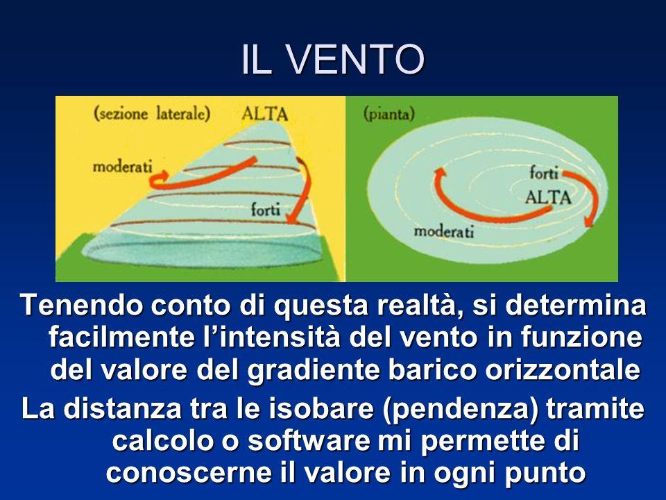 Diverge a bassa quota per attrito a causa della rotazione terrestreDiverge a bassa quota per attrito a causa della rotazione terrestre Si muove parall