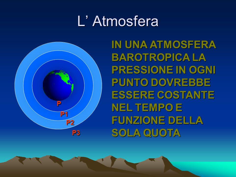 LA PRESSIONE P = F/S Latmosfera e composta da aria che si estende dal mare sino a circa 70 Km Considerando una colonna daria questa esercita una forza (F) rappresentata dal suo peso sulla base (S) della colonna stessa Considerando una colonna daria questa esercita una forza (F) rappresentata dal suo peso sulla base (S) della colonna stessa S F P