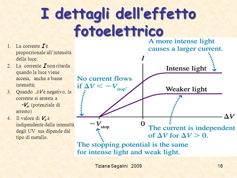 Tiziana Segalini 200916 I dettagli delleffetto fotoelettrico 1.La corrente I è proporzionale allintensità della luce; 2.La corrente I non ritarda quando la luce viene accesa, anche a basse intensità; 3.Quando V è negativo, la corrente si arresta a –V s.