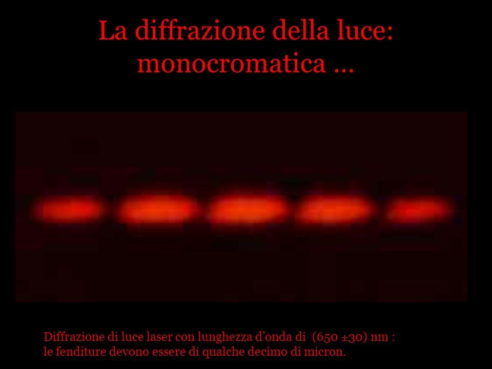 La diffrazione della luce: monocromatica … Diffrazione di luce laser con lunghezza donda di (650 ±30) nm : le fenditure devono essere di qualche decim