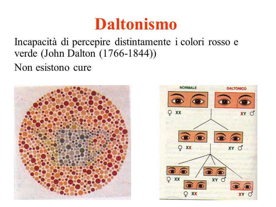 Daltonismo Incapacità di percepire distintamente i colori rosso e verde (John Dalton (1766-1844)) Non esistono cure
