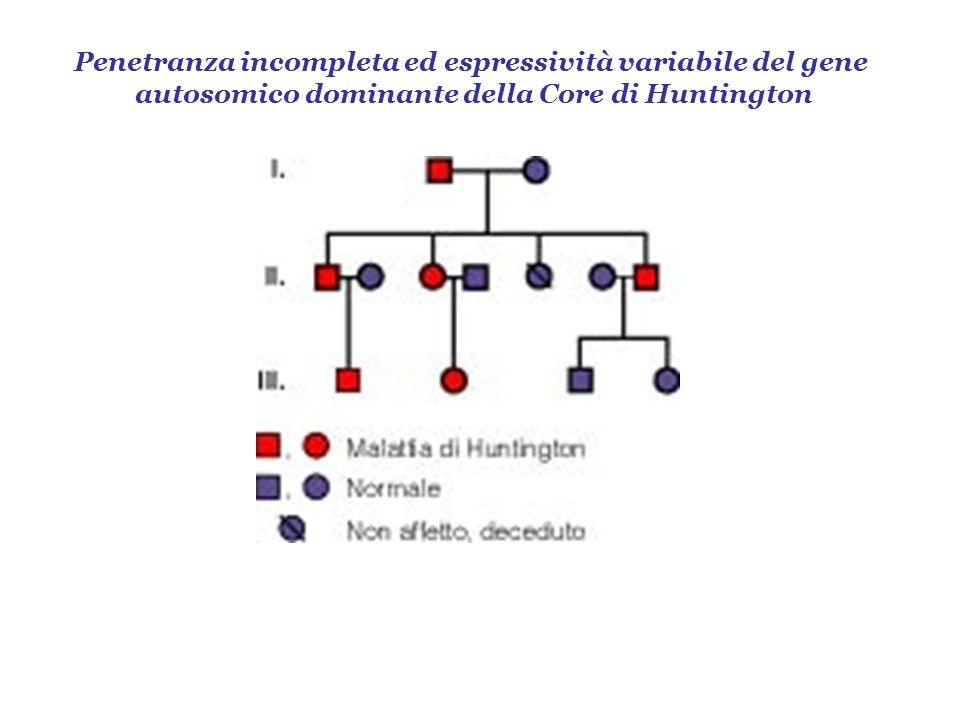 Penetranza incompleta ed espressività variabile del gene autosomico dominante della Core di Huntington