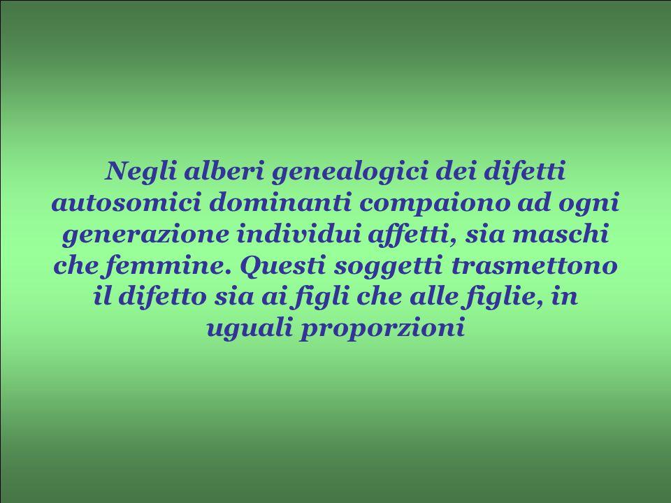 Negli alberi genealogici dei difetti autosomici dominanti compaiono ad ogni generazione individui affetti, sia maschi che femmine. Questi soggetti tra