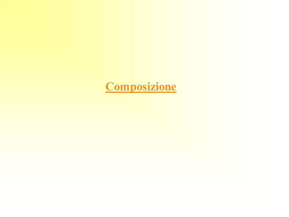 Composizione