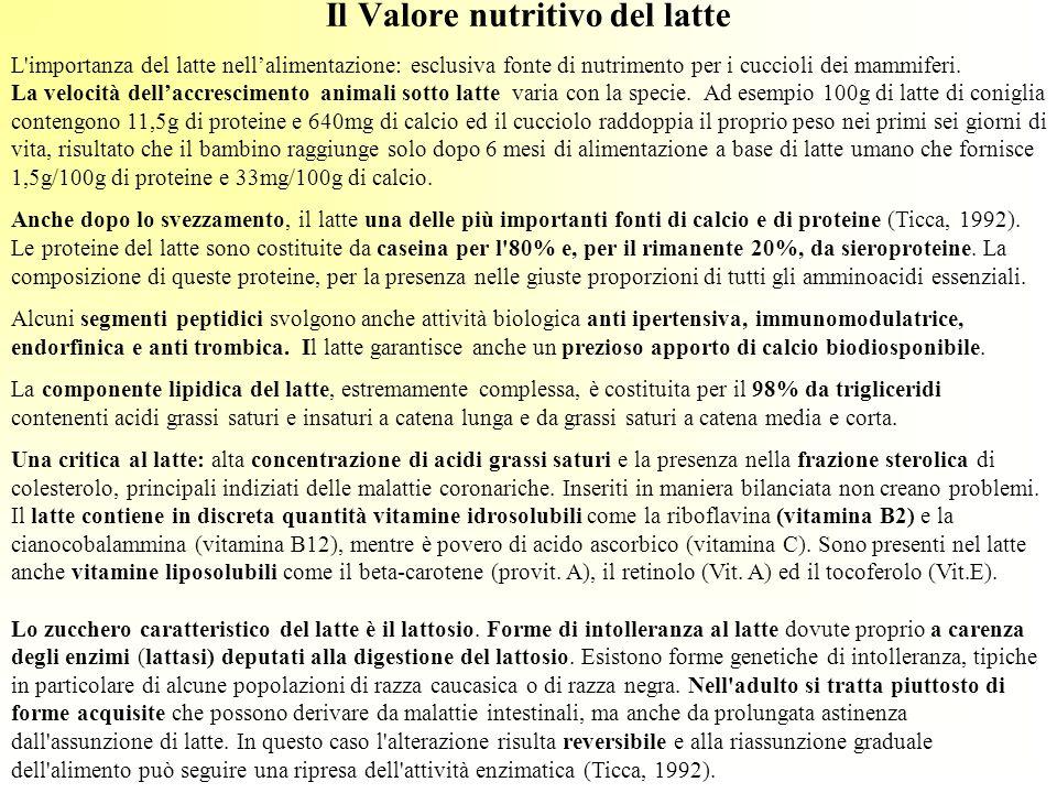 Il Valore nutritivo del latte L'importanza del latte nellalimentazione: esclusiva fonte di nutrimento per i cuccioli dei mammiferi. La velocità dellac