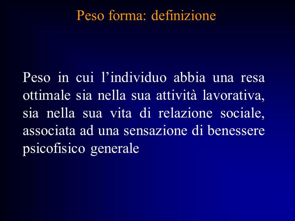 Peso forma: definizione Peso in cui lindividuo abbia una resa ottimale sia nella sua attività lavorativa, sia nella sua vita di relazione sociale, ass