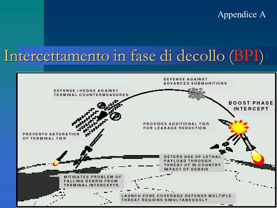 Patriot Advanced Capability-3 Test del 21 Ottobre 2001