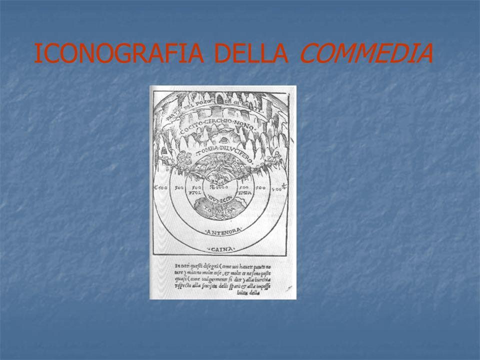 ICONOGRAFIA DELLA COMMEDIA