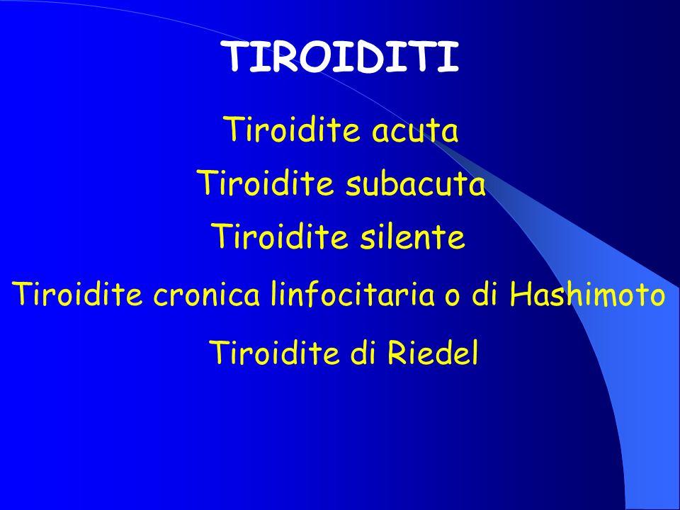 TIROIDITI Tiroidite acuta Tiroidite subacuta Tiroidite silente Tiroidite cronica linfocitaria o di Hashimoto Tiroidite di Riedel