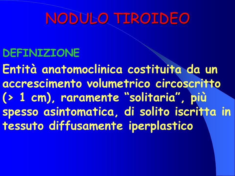 NODULO TIROIDEO DEFINIZIONE Entità anatomoclinica costituita da un accrescimento volumetrico circoscritto (> 1 cm), raramente solitaria, più spesso as