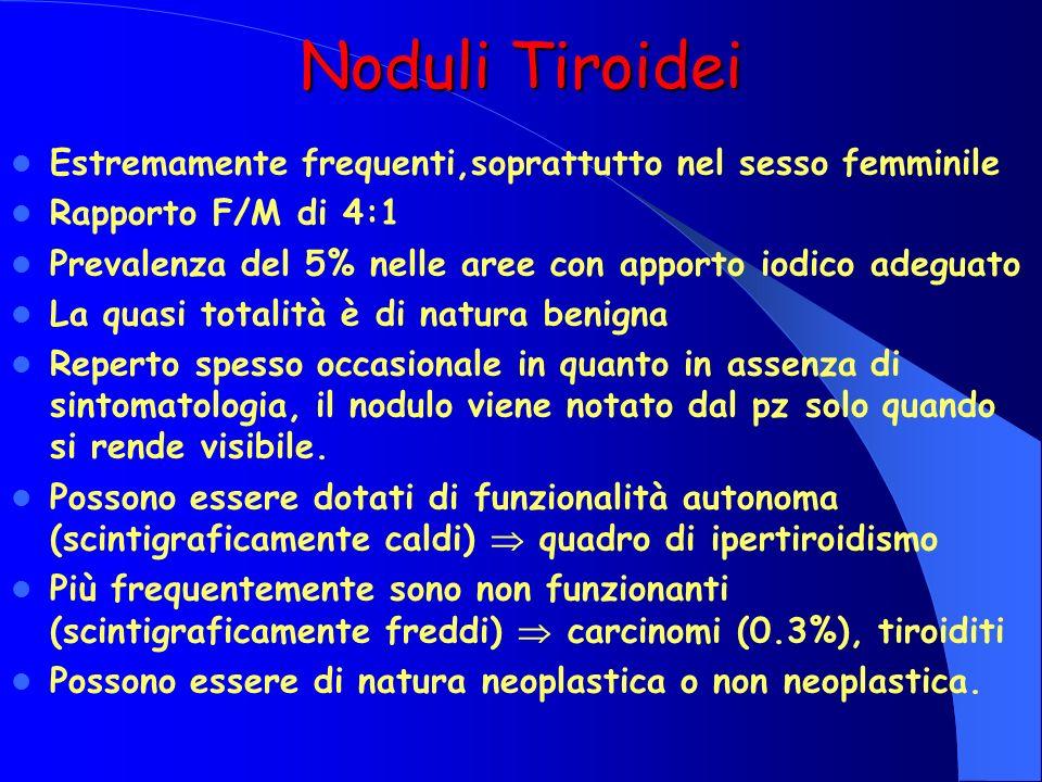 Noduli Tiroidei Estremamente frequenti,soprattutto nel sesso femminile Rapporto F/M di 4:1 Prevalenza del 5% nelle aree con apporto iodico adeguato La