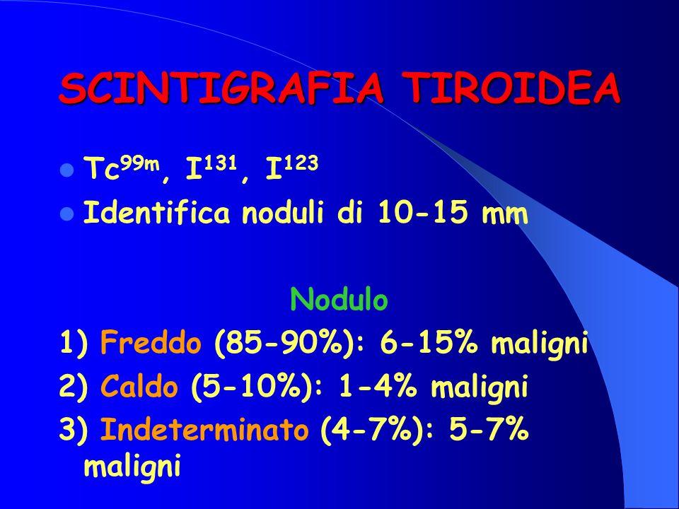 SCINTIGRAFIA TIROIDEA Tc 99m, I 131, I 123 Identifica noduli di 10-15 mm Nodulo 1) Freddo (85-90%): 6-15% maligni 2) Caldo (5-10%): 1-4% maligni 3) In