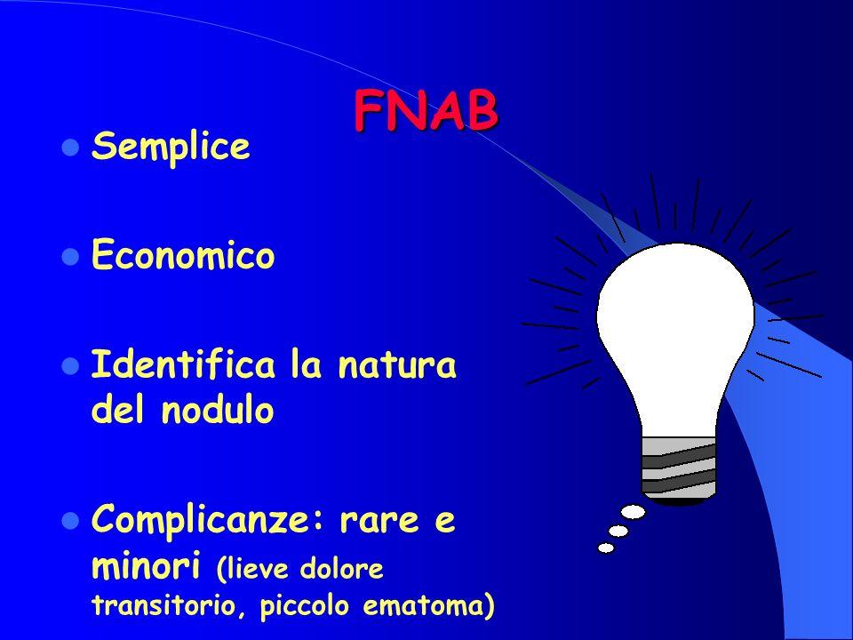 FNAB Semplice Economico Identifica la natura del nodulo Complicanze: rare e minori (lieve dolore transitorio, piccolo ematoma)