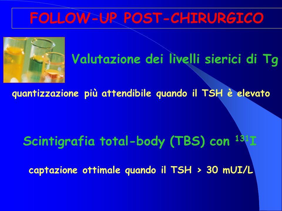 Valutazione dei livelli sierici di Tg Scintigrafia total-body (TBS) con 131 I FOLLOW-UP POST-CHIRURGICO quantizzazione più attendibile quando il TSH è