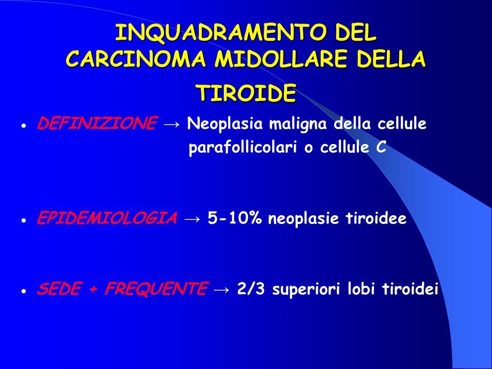 INQUADRAMENTO DEL CARCINOMA MIDOLLARE DELLA TIROIDE DEFINIZIONE Neoplasia maligna della cellule parafollicolari o cellule C EPIDEMIOLOGIA 5-10% neopla