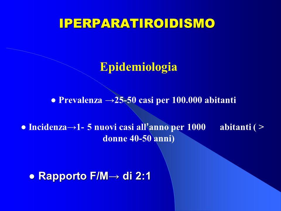 IPERPARATIROIDISMO Epidemiologia Prevalenza 25-50 casi per 100.000 abitanti Incidenza1- 5 nuovi casi all anno per 1000 abitanti ( > donne 40-50 anni)
