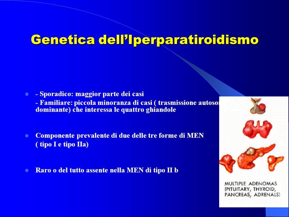 Genetica dellIperparatiroidismo - Sporadico: maggior parte dei casi - Familiare: piccola minoranza di casi ( trasmissione autosomica dominante) che in