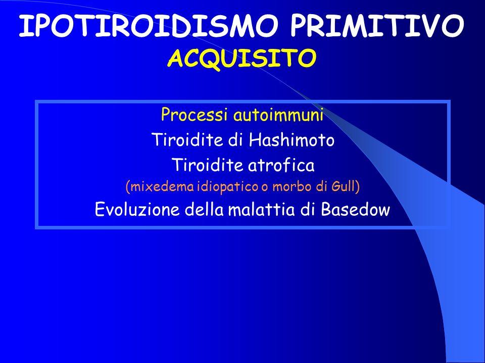 IPOTIROIDISMO PRIMITIVO ACQUISITO Processi autoimmuni Tiroidite di Hashimoto Tiroidite atrofica (mixedema idiopatico o morbo di Gull) Evoluzione della