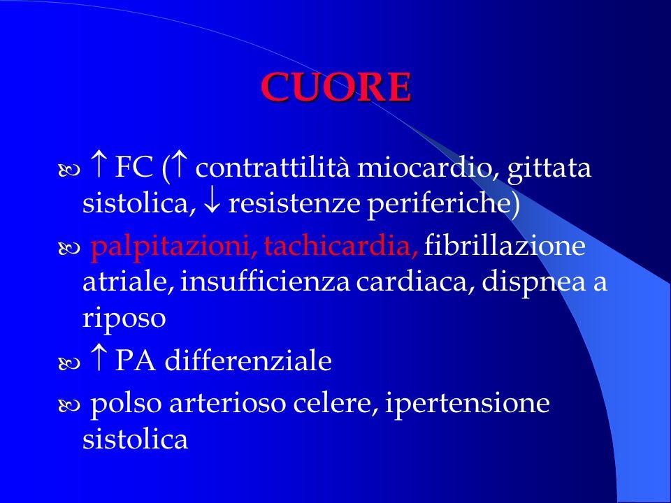 CUORE FC ( contrattilità miocardio, gittata sistolica, resistenze periferiche) palpitazioni, tachicardia, fibrillazione atriale, insufficienza cardiac