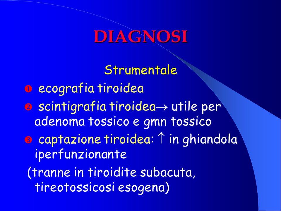 DIAGNOSI Strumentale ecografia tiroidea scintigrafia tiroidea utile per adenoma tossico e gmn tossico captazione tiroidea: in ghiandola iperfunzionant
