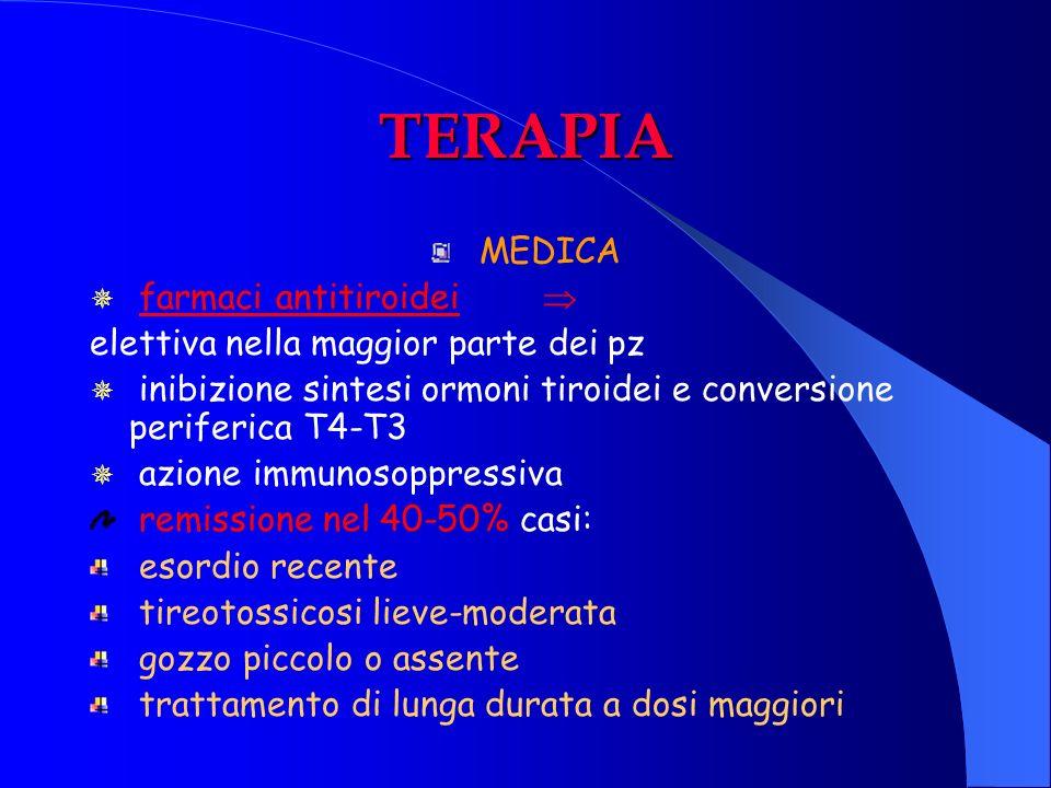 TERAPIA MEDICA farmaci antitiroidei elettiva nella maggior parte dei pz inibizione sintesi ormoni tiroidei e conversione periferica T4-T3 azione immun
