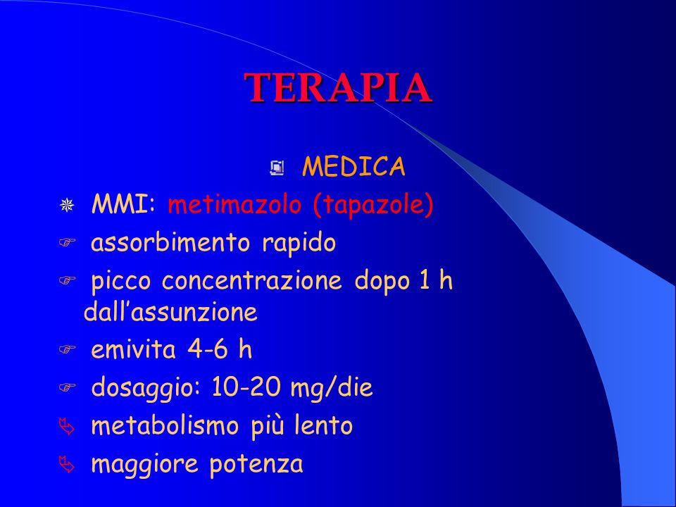 TERAPIA MEDICA MMI: metimazolo (tapazole) assorbimento rapido picco concentrazione dopo 1 h dallassunzione emivita 4-6 h dosaggio: 10-20 mg/die metabo