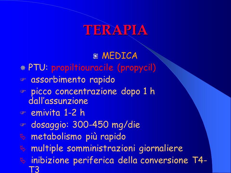 TERAPIA MEDICA PTU: propiltiouracile (propycil) assorbimento rapido picco concentrazione dopo 1 h dallassunzione emivita 1-2 h dosaggio: 300-450 mg/di