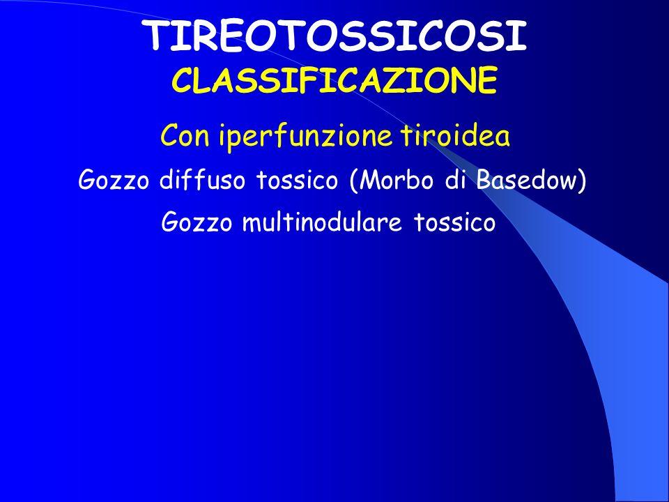 TIREOTOSSICOSI CLASSIFICAZIONE Con iperfunzione tiroidea Gozzo diffuso tossico (Morbo di Basedow) Gozzo multinodulare tossico