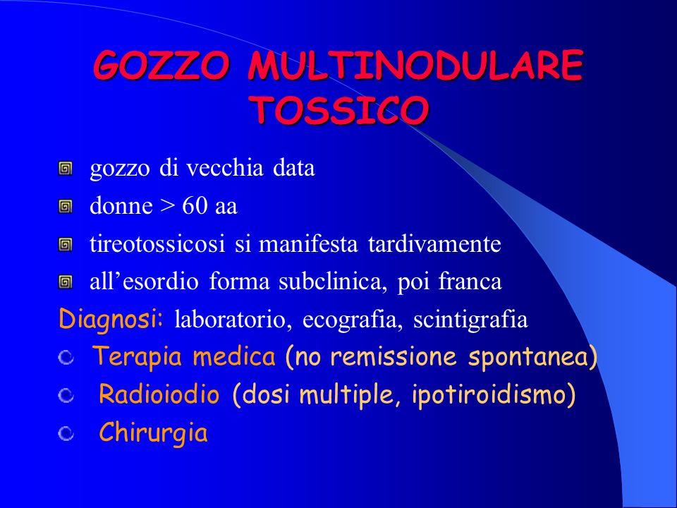 GOZZO MULTINODULARE TOSSICO gozzo di vecchia data donne > 60 aa tireotossicosi si manifesta tardivamente allesordio forma subclinica, poi franca Diagn