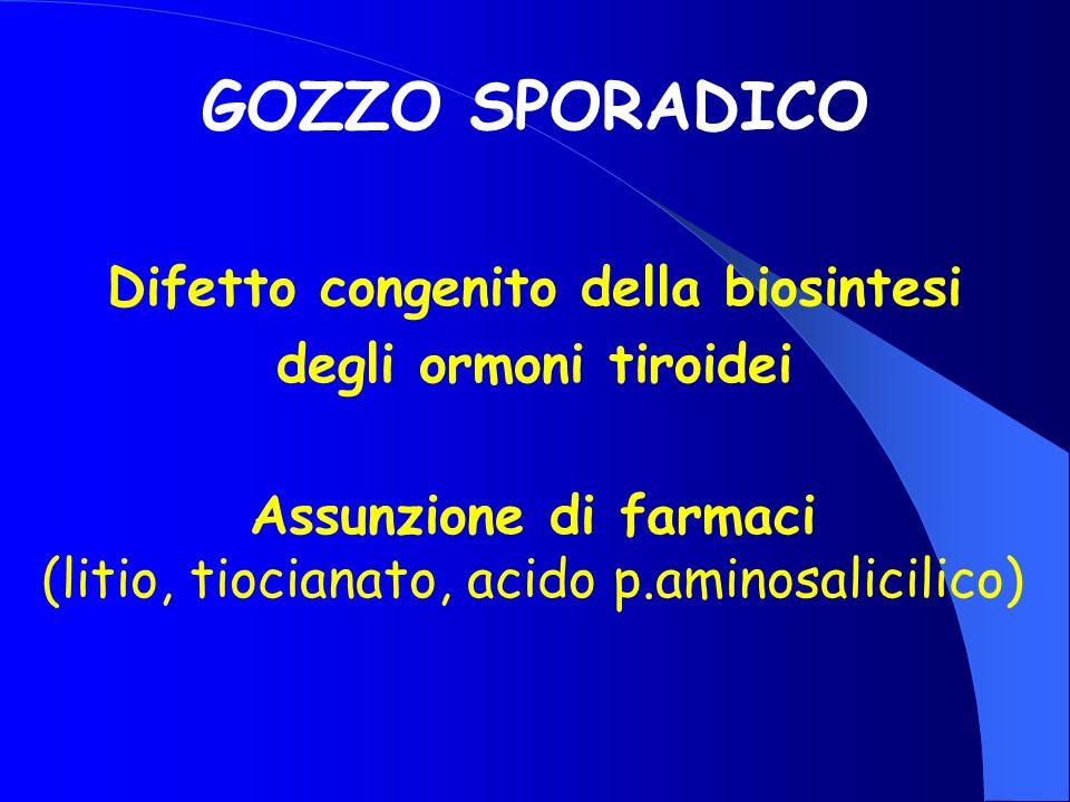 GOZZO SPORADICO Difetto congenito della biosintesi degli ormoni tiroidei Assunzione di farmaci (litio, tiocianato, acido p.aminosalicilico)