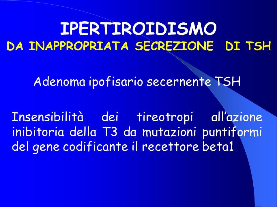Adenoma ipofisario secernente TSH Insensibilità dei tireotropi allazione inibitoria della T3 da mutazioni puntiformi del gene codificante il recettore