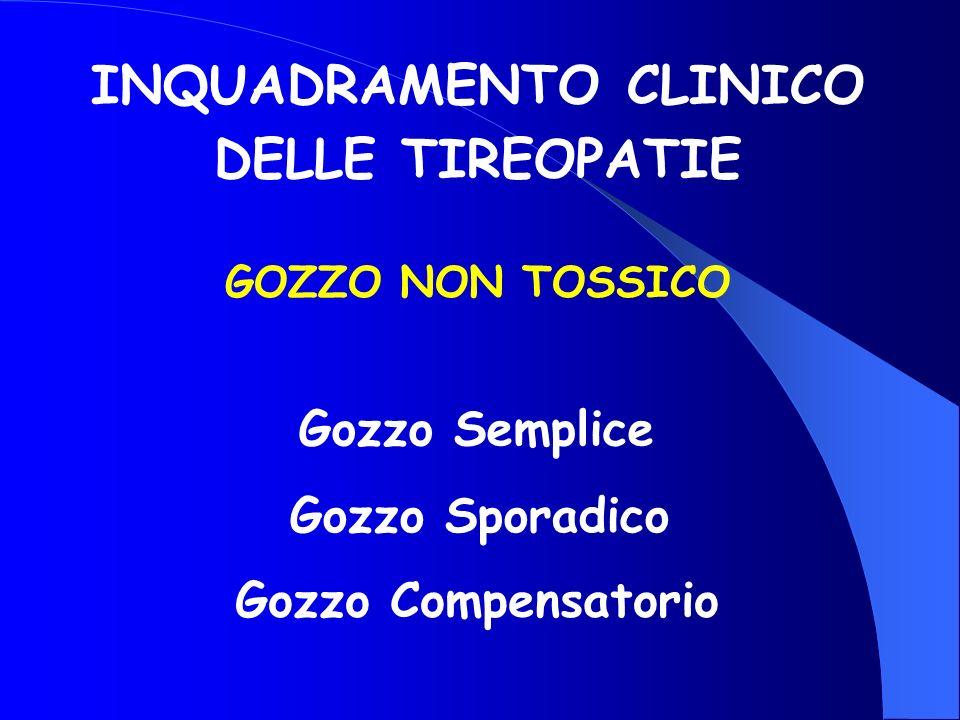 Gozzo Compensatorio Gozzo Sporadico INQUADRAMENTO CLINICO DELLE TIREOPATIE Gozzo Semplice GOZZO NON TOSSICO
