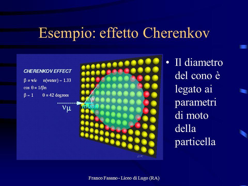 Franco Fasano - Liceo di Lugo (RA) Esempio: effetto Cherenkov Il diametro del cono è legato ai parametri di moto della particella