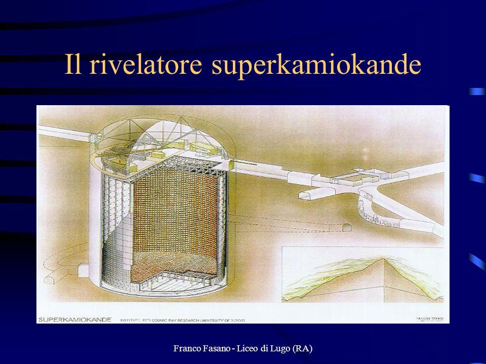 Franco Fasano - Liceo di Lugo (RA) Il rivelatore superkamiokande