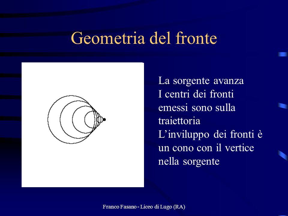 Franco Fasano - Liceo di Lugo (RA) Geometria del fronte La sorgente avanza I centri dei fronti emessi sono sulla traiettoria Linviluppo dei fronti è u