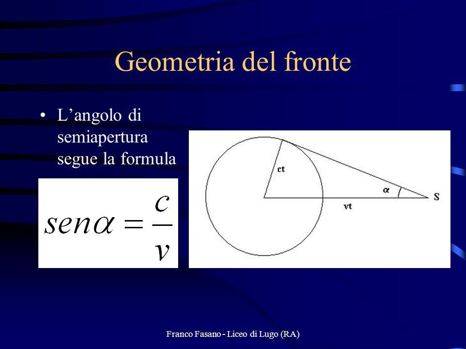 Franco Fasano - Liceo di Lugo (RA) Geometria del fronte Langolo di semiapertura segue la formula