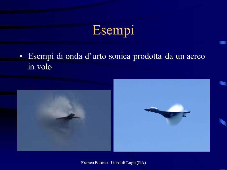Franco Fasano - Liceo di Lugo (RA) Esempi Esempi di onda durto sonica prodotta da un aereo in volo