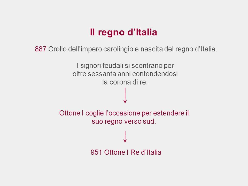 887 Crollo dellimpero carolingio e nascita del regno dItalia.