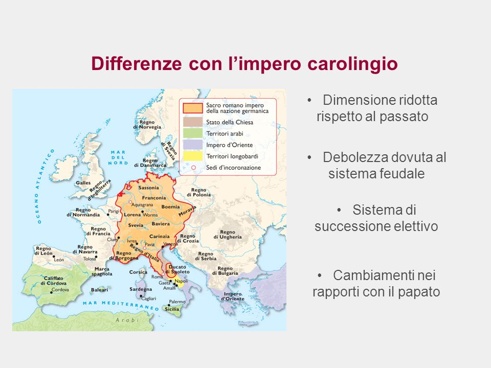 Differenze con limpero carolingio Dimensione ridotta rispetto al passato Debolezza dovuta al sistema feudale Sistema di successione elettivo Cambiamenti nei rapporti con il papato