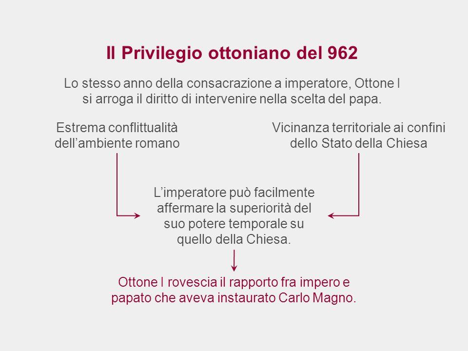 Il Privilegio ottoniano del 962 Lo stesso anno della consacrazione a imperatore, Ottone I si arroga il diritto di intervenire nella scelta del papa.