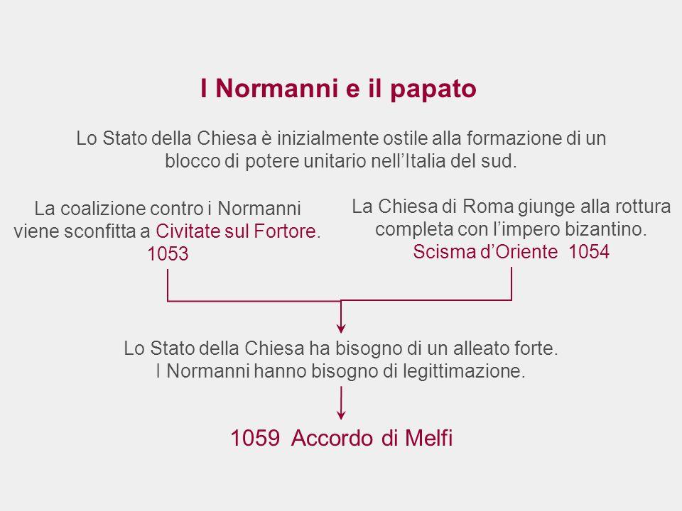 La coalizione contro i Normanni viene sconfitta a Civitate sul Fortore. 1053 Lo Stato della Chiesa ha bisogno di un alleato forte. I Normanni hanno bi