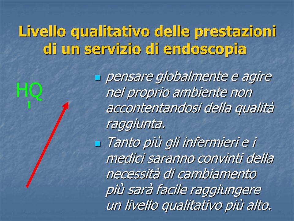 Livello qualitativo delle prestazioni di un servizio di endoscopia Livello qualitativo delle prestazioni di un servizio di endoscopia pensare globalme