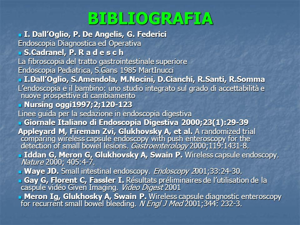 BIBLIOGRAFIA I. DallOglio, P. De Angelis, G. Federici I. DallOglio, P. De Angelis, G. Federici Endoscopia Diagnostica ed Operativa S.Cadranel, P. R a