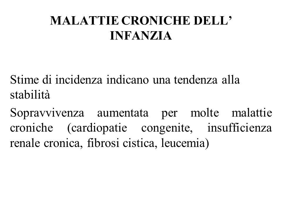 MALATTIE CRONICHE DELL INFANZIA Stime di incidenza indicano una tendenza alla stabilità Sopravvivenza aumentata per molte malattie croniche (cardiopat