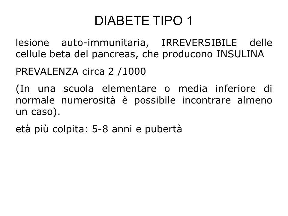 DIABETE TIPO 1 lesione auto-immunitaria, IRREVERSIBILE delle cellule beta del pancreas, che producono INSULINA PREVALENZA circa 2 /1000 (In una scuola