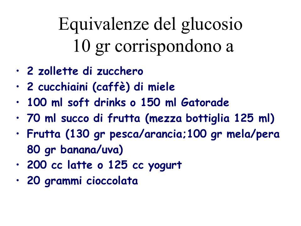Equivalenze del glucosio 10 gr corrispondono a 2 zollette di zucchero 2 cucchiaini (caffè) di miele 100 ml soft drinks o 150 ml Gatorade 70 ml succo d