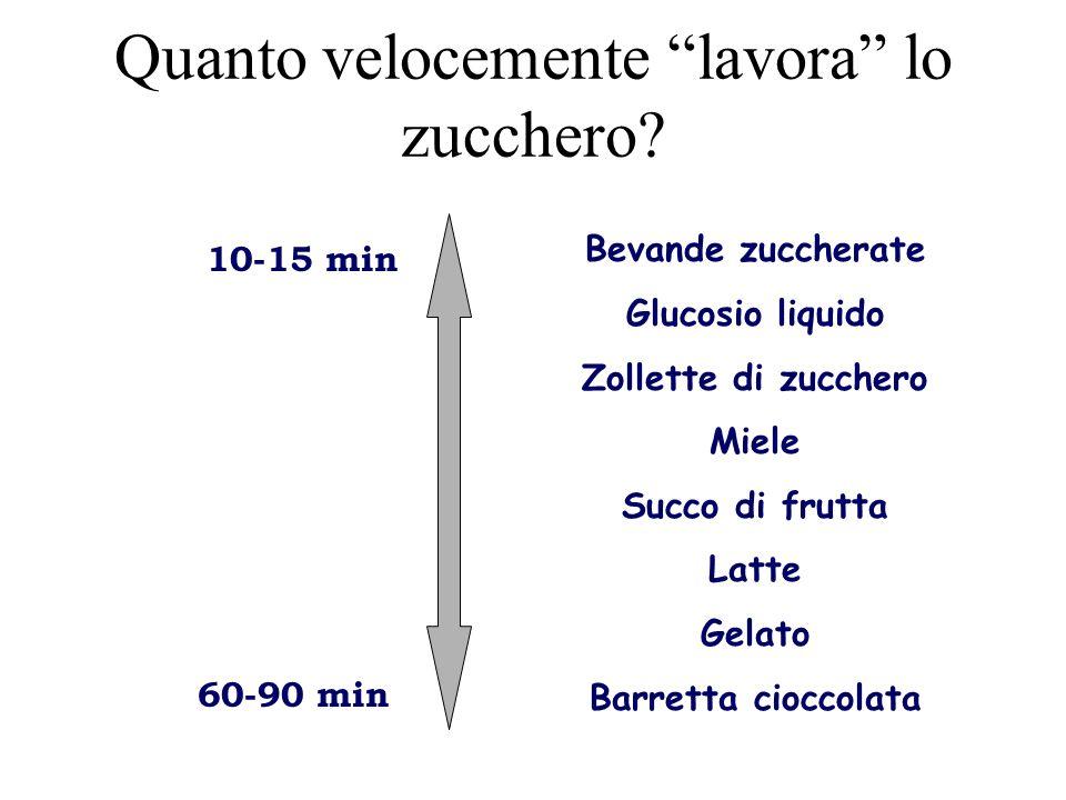 Quanto velocemente lavora lo zucchero? Bevande zuccherate Glucosio liquido Zollette di zucchero Miele Succo di frutta Latte Gelato Barretta cioccolata